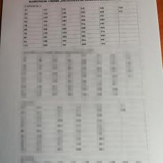 Raspunsuri CHIMIE 2018/2019 NOI Medicina Galati