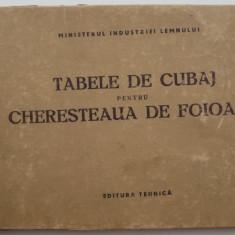 Tabele de cubaj pentru cheresteaua de foioase – E. Petcu