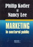 Marketing în sectorul public