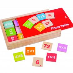Jocul inmultirilor, 81 piese in culori vesele, 6 ani+