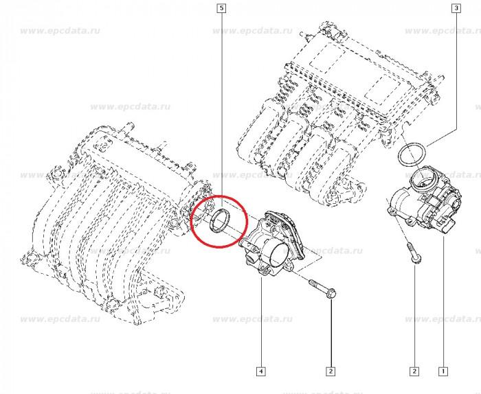 Garnitura Etansare Clapeta Acceleratie Renault Twingo 2 Kangoo