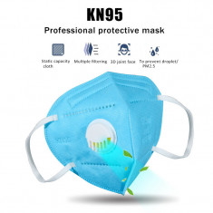 Masca protectie virus KN95 FFP2 N95 Protectie Cu 6 straturi, model profesional foto