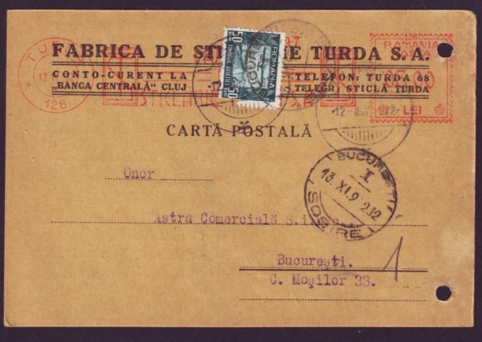1932 Romania, CP francatura mecanica publicitara Fabrica de Sticlarie Turda