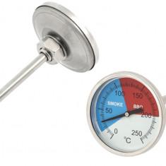 Termometru Alimentar pentru Gatit cu Afisaj, Temperaturi Masurare Intre 0 si 250 Grade