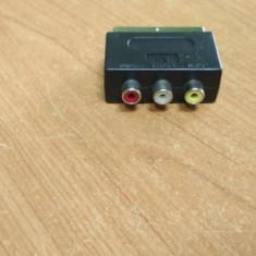 Adaptor Scart - 3RAC #10512