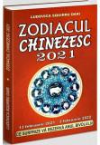 Zodiacul Chinezesc 2021