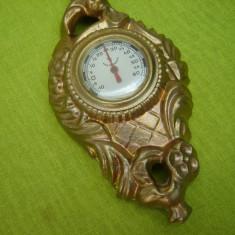 Termometeru de perete, piesa de colectie