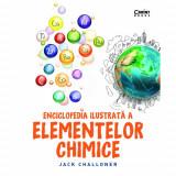 Enciclopedia ilustrată a elementelor chimice, Corint