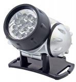 Lanterna frontala Home PLF19, 19 led-uri, lumina alb rece, 4 moduri iluminare (Negru/Gri)