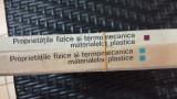 Proprietatile Fizice Si Termomecanica Materialelor Plastice V - Valeriu V. Jinescu ,549981