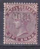 India 1882-1901