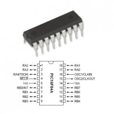 FLASH EEPROM MICROCONTROLLER 8 BITI