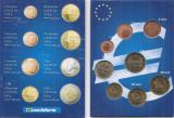 Cipru Set 8A - 1, 2, 5, 10, 20, 50 euro cent, 1, 2 euro 2008 - UNC !!!