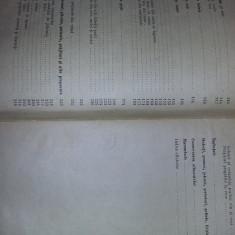 CARTE VECHE DE BUCATE 1961,Carte de bucate-Elisabeta Ciortan,Xenia,T.GRATUIT