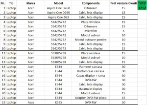 Componente laptop Acer Asus HP Lenovo Samsung Sony Toshiba lvds difuzoare usb