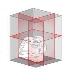 Nivela laser 360 Metrica 3D Pro