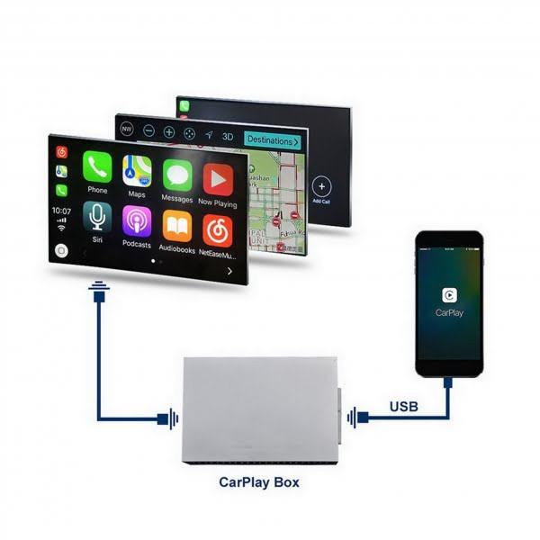 Car Play Android Auto compatibil cu SMART Box BMW F10 F11 F20 F30 F32 F36 F01 X5 X6 NBT