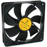 Ventilator Silentium PC Zephyr 120