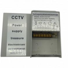 Sursa de alimentare 12V-5A, in carcasa de plastic