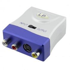Adaptor scart tata - 3xRCA mama, SVHS, audio/video - 401624