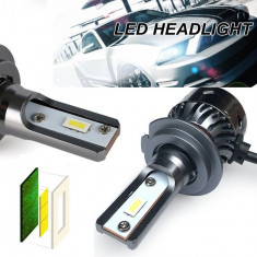 Kit Bec LED CAN BUS Rolinger D8 36W 4800lm H7 becuri auto canbus, Universal