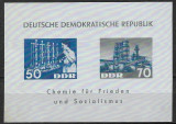 B0974 - Germania DDR 1963 - Bloc Chimie neuzat,perfecta stare, Nestampilat