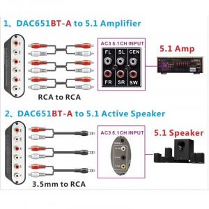 Convertor Audio optic, toslink, Gear DTS/AC-3/6CH  Decoder 5.1, mufe RCA