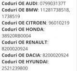 Curea transmisie Contitech, Renault