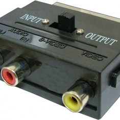 Adaptor scart tata - 3xRCA mama, audio/video - 126965