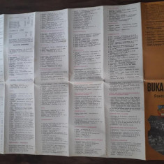Harta Bucuresti 1978 perioada comunista