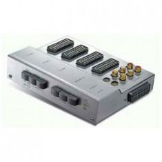 Scart box controller x4 scart edc