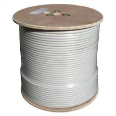 Cablu coaxial - calitate PREMIUM - SUPER OFERTA, Oem