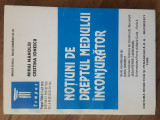 Notiuni de Dreptul Mediului Inconjurator - Mihai Manoliu