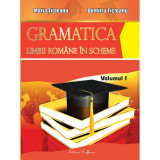 Gramatica limbii romane in scheme - Volumul 1 | Dumitru Ticleanu, Maria Ticleanu