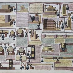 Calculul frictiunii, Gravura