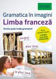 Limba Franceza - Gramatica in imagini |