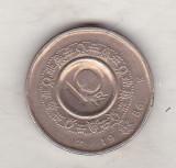 Bnk mnd Norvegia 10 kronor 1986, Europa
