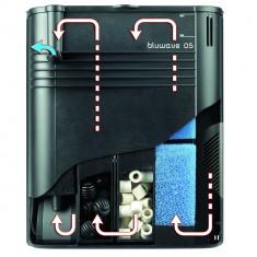 Filtru intern Ferplast BLUWAVE 05 – pentru acvarii de până la 200 litri