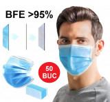 Masti de protectie cu eficienta de filtrare BFE >95% cutie 50 buc