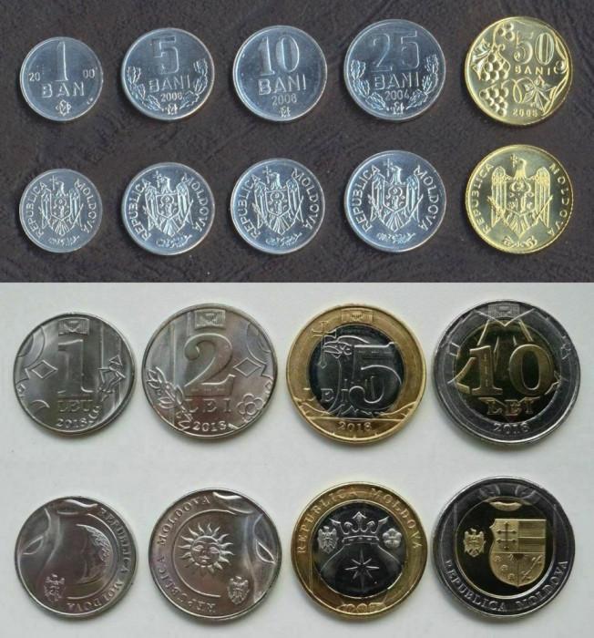 MOLDOVA █ SET COMPLET DE MONEDE 1+5+10+25+50 Bani +1+2+5+10 Lei 2000-2018 █ UNC