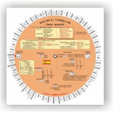 Discheta verbelor - Limba spaniola | Camelia Stan, Dragos Stan