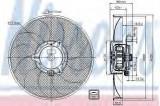 Ventilator, radiator CITROEN BERLINGO (MF) (1996 - 2016) NISSENS 85705