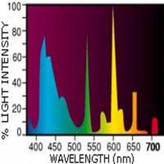 Neon acvariu POWER GLO, T8, 40W, Hagen, 107x2,5 cm, A1629