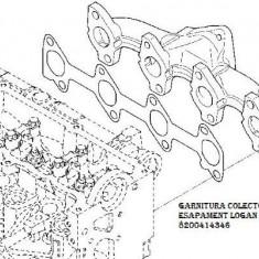 Garnitura colector esapament Dacia Logan Sandero Duster si Renault 1.5 dci Kft Auto