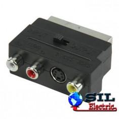 Comutator SCART AV adaptor SCART tata - 3x RCA mama + S-Video mama, negru