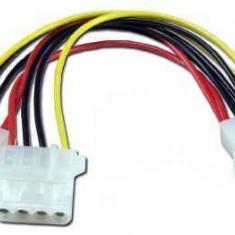 Spliter Cablu Alimentare HDD Gembird CC-PSU-1