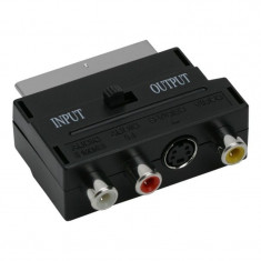Adaptor video, mufa SCART 21 poli, 3 prize RCA, priza SVHS, comutator, Home