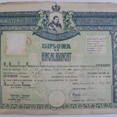 DIPLOMA DE BACALAUREAT EMISA DE LICEUL DE FETE DIN RAMNICU VALCEA , SESIUNEA IUNIE , 1943