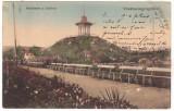#2257- Ro, Ocna Sibiului carte post. circul. 1913: Parcul partial si Observator, Circulata, Fotografie
