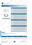 Saiba de siguranta pentru piulita crenalata DIN 5406
